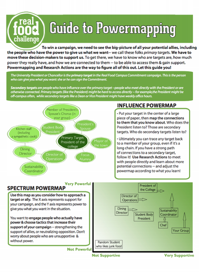 Preview Image: Guide to Powermapping